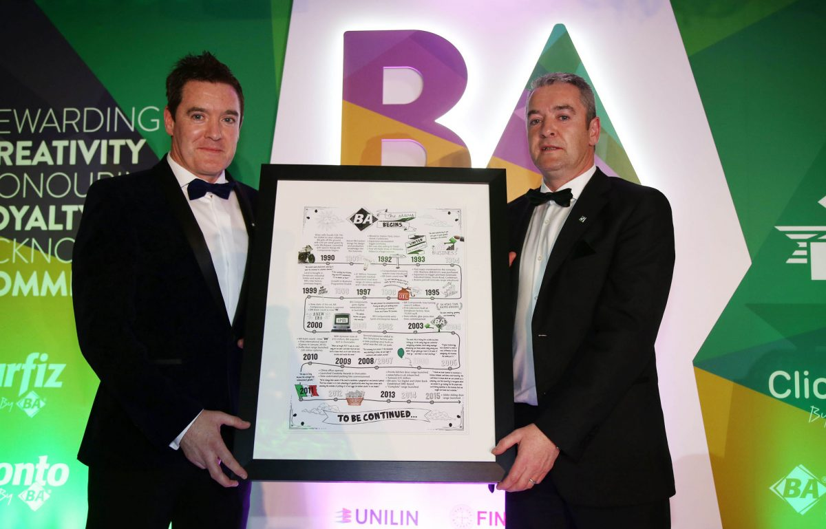 Brian & Kieran McCracken receiving their 25 year timeline plaques at the BA Awards